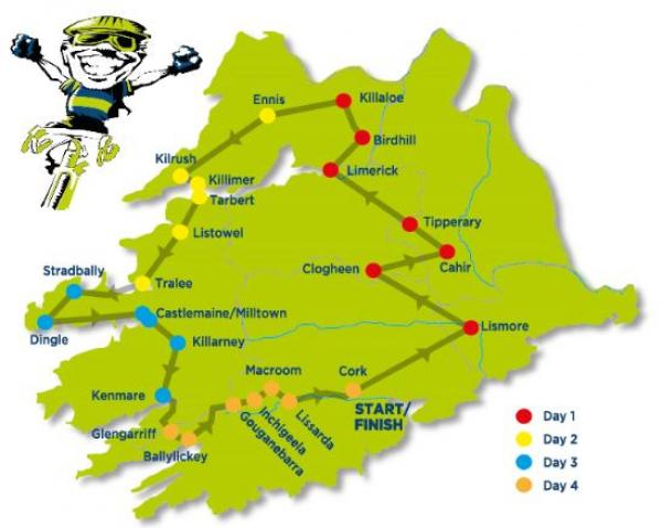 Tour de Munster Route